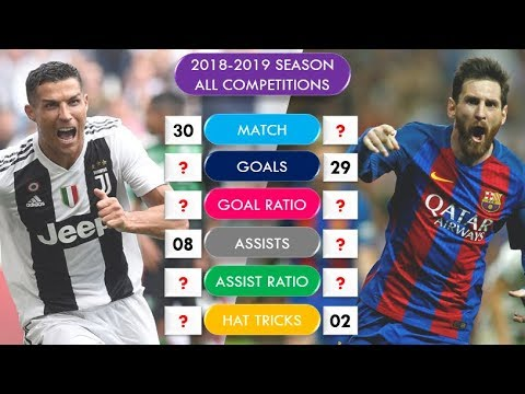 Messi Vs Ronaldo Stats Champions League