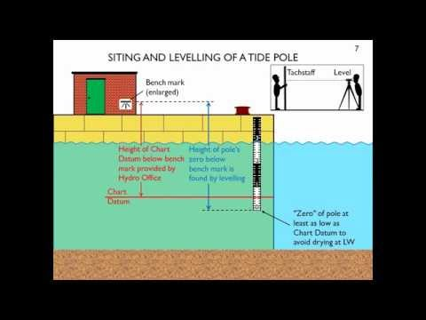 Taster lecture 3 - Earth structure, ocean bottom topography and tides