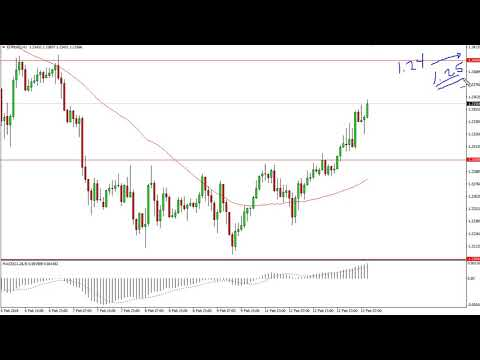 EUR/USD Technical Analysis for February 14, 2018 by FXEmpire.com
