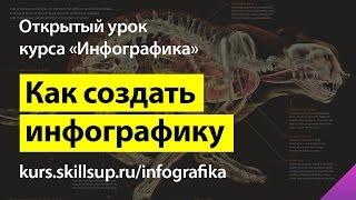 """Открытый урок """"Анатомия инфографики: процесс создания от и до"""""""
