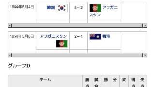 「1954年アジア競技大会におけるサッカー競技」とは ウィキ動画
