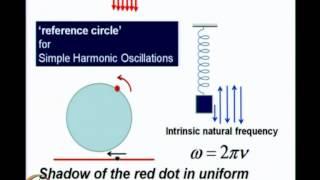 Mod-02 Lec-07 Oscillators, Resonances, Waves(i)