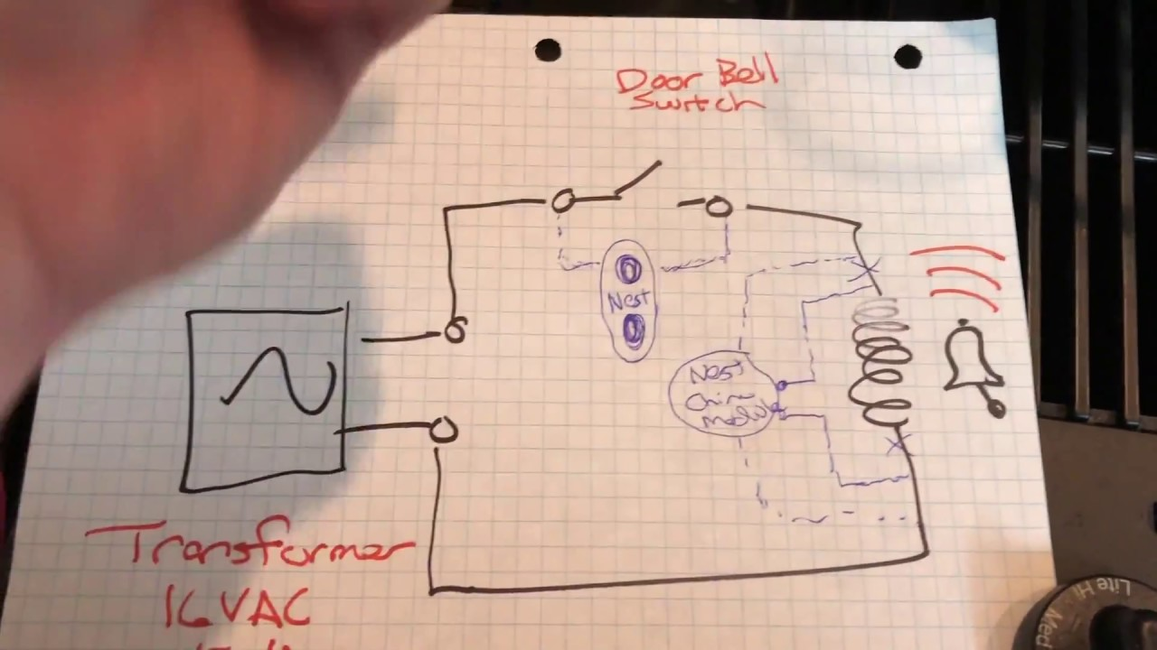 Nest Hello Wiring Diagram With Chime from i.ytimg.com