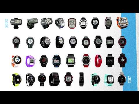 Garmin CEO Cliff Pemble Presents New Wearables at IFA 2017 - Dauer: 15 Minuten