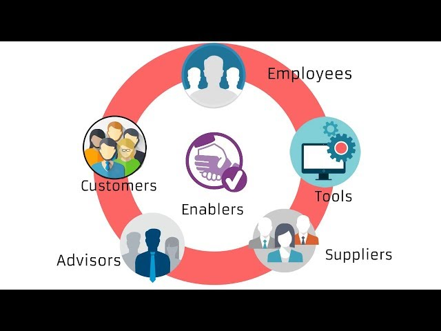 ITIL Best Practice Enablers - eQSystms(ITIL, PRINCE2, COBIT, ASM, Cloud Computing and DevOps)