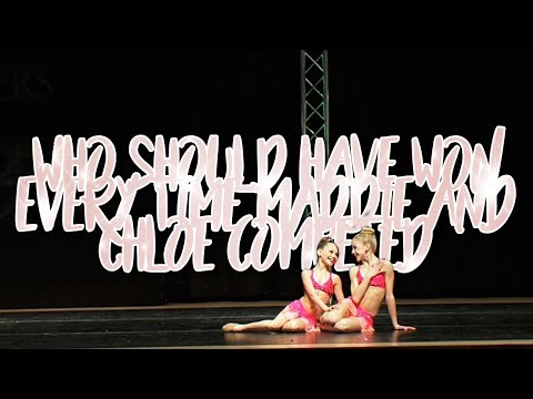Who Should Have Won Every Time Maddie And Chloe Competed//Dance Moms//Collab