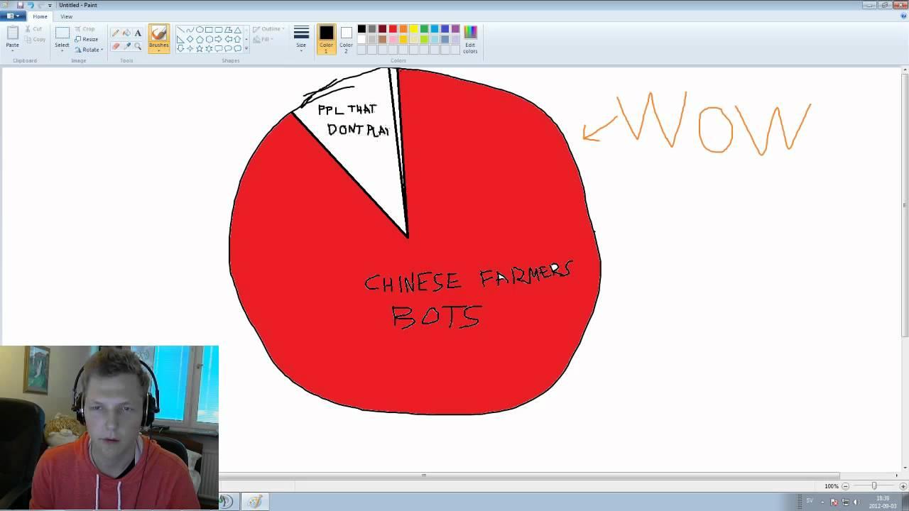 world of warcraft playerbase graph youtube