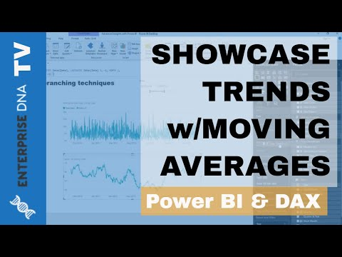 Showcasing Trends Using Moving Average Techniques In Power BI