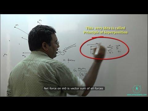 11.1.2 Principle of superposition (Gravitation)