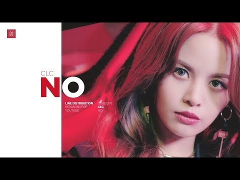 CLC - NO Line Distribution (Color Coded) | 씨엘씨