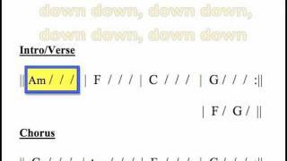 Fall You Moving Chord Chart