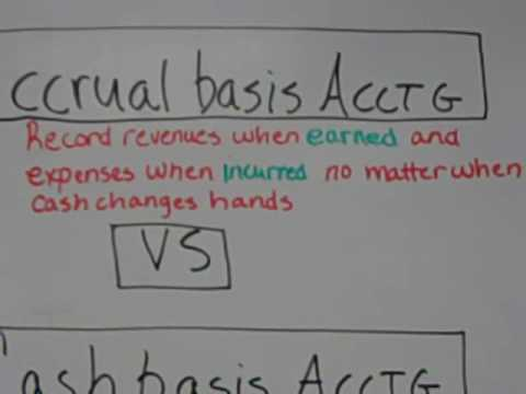 Why Does GAAP Require Accrual Basis Rather Than Cash Accounting?