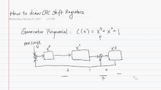 How to draw CRC Shift Registers