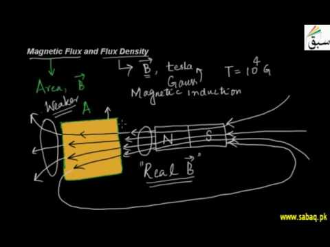 magnetic flux To understand electromagnetic induction, the concept of magnetic flux is must, like electric field, a magnetic field can be represented by the magnetic field lines the tangent at any point to the magnetic field lines gives the direction of magnetic induction at that point the total number of.