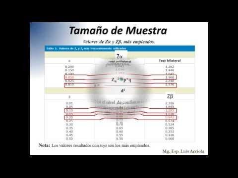 FORMULAS DE TAMAÑO MUESTRAL