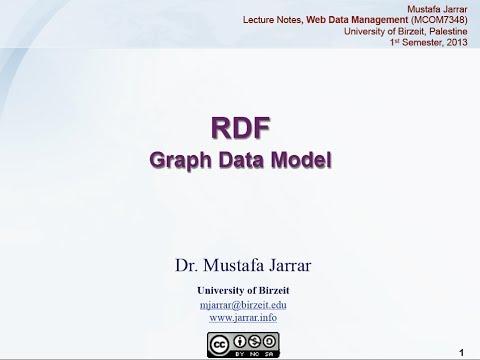 RDF - Graph Data Model