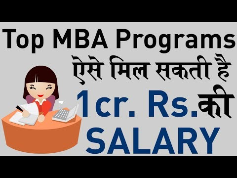 Career Options After MBA | Finance, Marketing, HR ?? | Job O