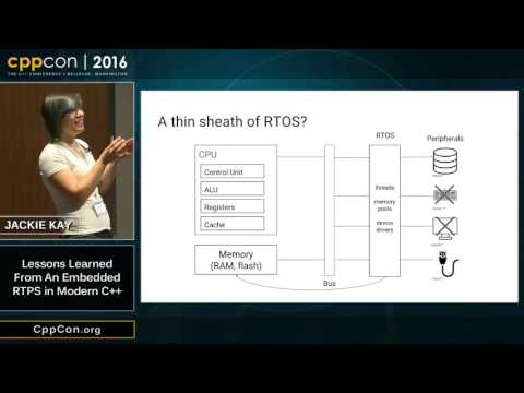 "CppCon 2016: Jackie Kay ""Lessons Learned From An Embedded RTPS in Modern C++"""