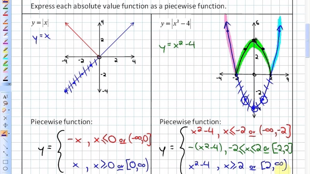 how to write absolute value equations as piecewise equations worksheet