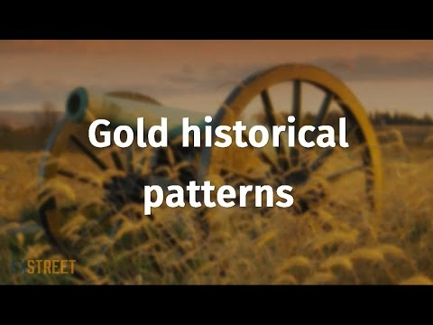 Gold historical patterns