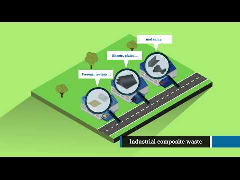 Innovative thermoplastic composite materials recycling technology