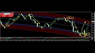 AUD/JPY AUD/USD trade Best Forex Trading System 26 OCT 2018 Review -forex trading systems that work