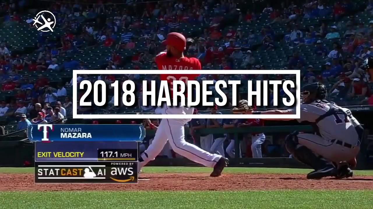 Latino Hardest Hits 2018