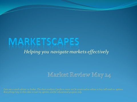 market Review Thu May 24 - Missing Audio