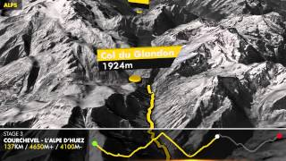 Haute Route Alps 2014 - Stage 3 - 3D map