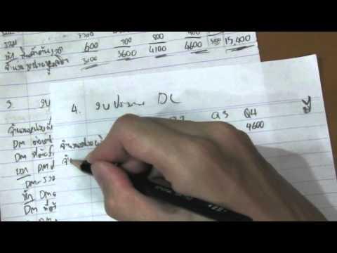 งบประมาณแรงงานทางตรง - Budgetary Planning (4) - Managerial Accounting - ทบทวน