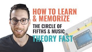 Circle of Fifths: Memorize and Master The Holy Grail for Musicians [Fast!]