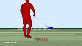 FIFA 14 New Features: Ball Physics + Pure Shot