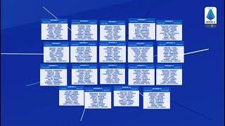 Il nuovo CALENDARIO DELLA SERIE A 2020/21 FINALMENTE!! ⚽