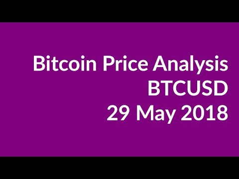 Bitcoin Price Analysis for 29 May 2018 (Neutral)