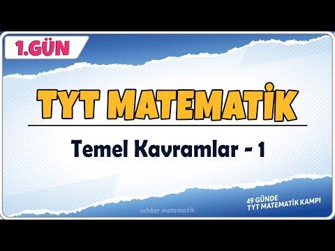 TEMEL KAVRAMLAR -2 (Sayı kümeleri soru çözümü)