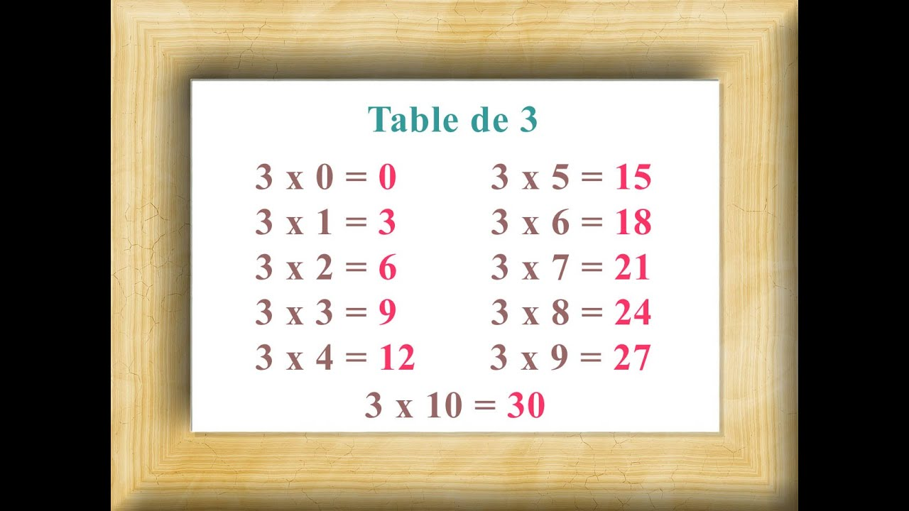 Table de multiplication de 3 avec exercices sous la vid o for Table de multiplication