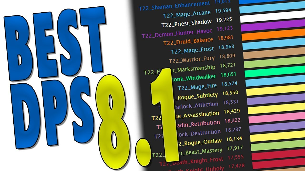 BfA 8 1 BEST DPS CLASS (Ranged & Melee) | Raid & Mythic+ Top Spec Ranking |  WoW Battle for Azeroth