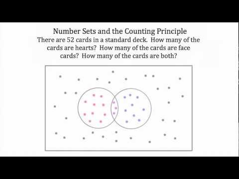 Introduction to Number Sets and Counting Principle