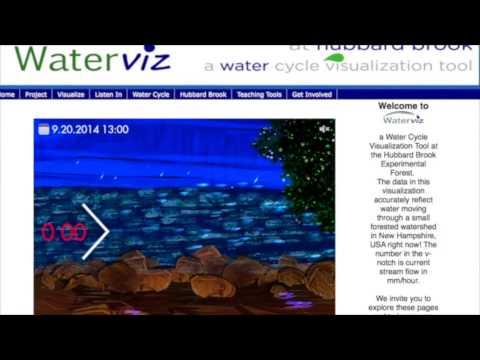 WaterViz at Hubbard Brook