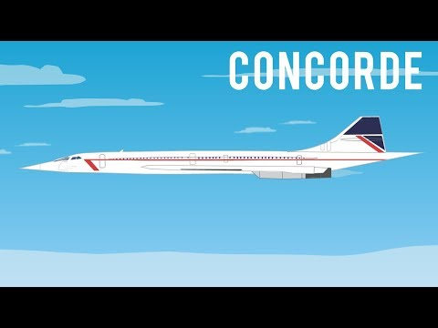 Concorde (Supersonic Passenger Jet Airliner) New York to London in just 3 hours