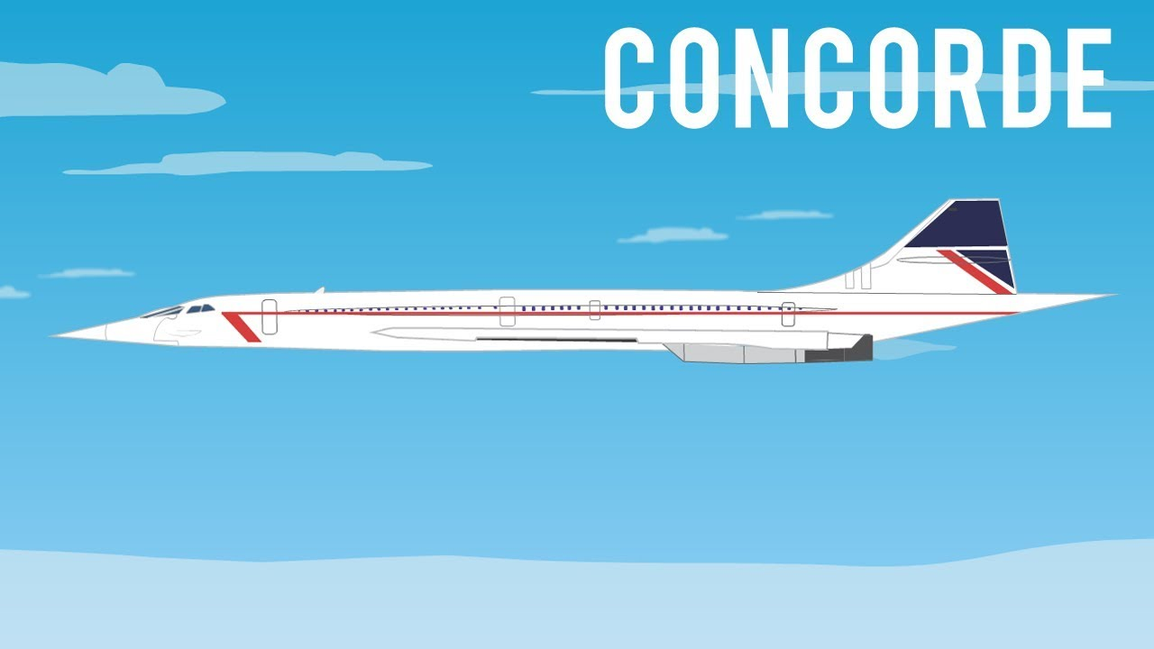 Concorde Supersonic Passenger Jet Airliner New York To London In Just 3 Hours