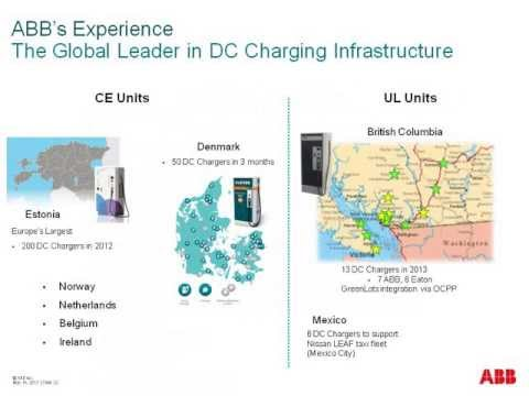 ABB on Level 3 and OCPP EV charging