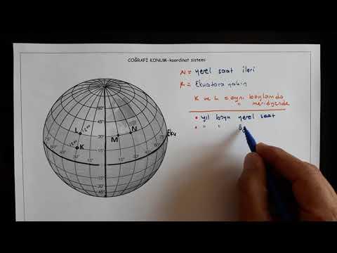 Koordinat Sistemleri-enlem/boylam