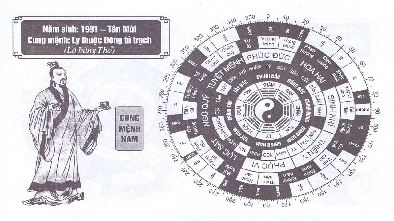TỬ VI NAM SINH NĂM 1991 – TÂN MÙI CUNG MỆNH PHONG THỦY HỢP TUỔI GÌ?