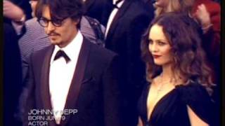 Celebrity Birthdays: Heidi Klum,  Angelia Jolie, Hofit Golan, Nicole Kidman Thumbnail