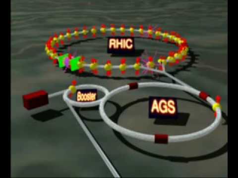 Virtual Tour of RHIC