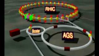 Virtual Tour of RHIC