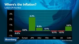 What Explains the Persistent Lack of Inflation?