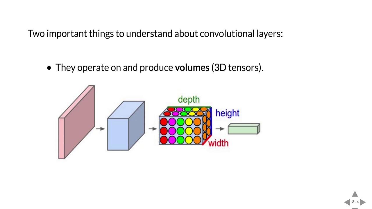 Tutorial 5 - Convolutional Neural Networks   Deep Learning on Computational  Accelerators