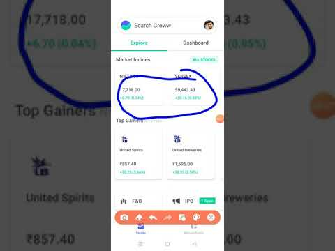 Indian share market grow   crypto currency exchange share market/stock market  today positive market